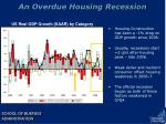 an overdue housing recession