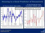 housing is a good predictor of recessions