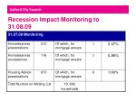 recession impact monitoring to 31 08 09
