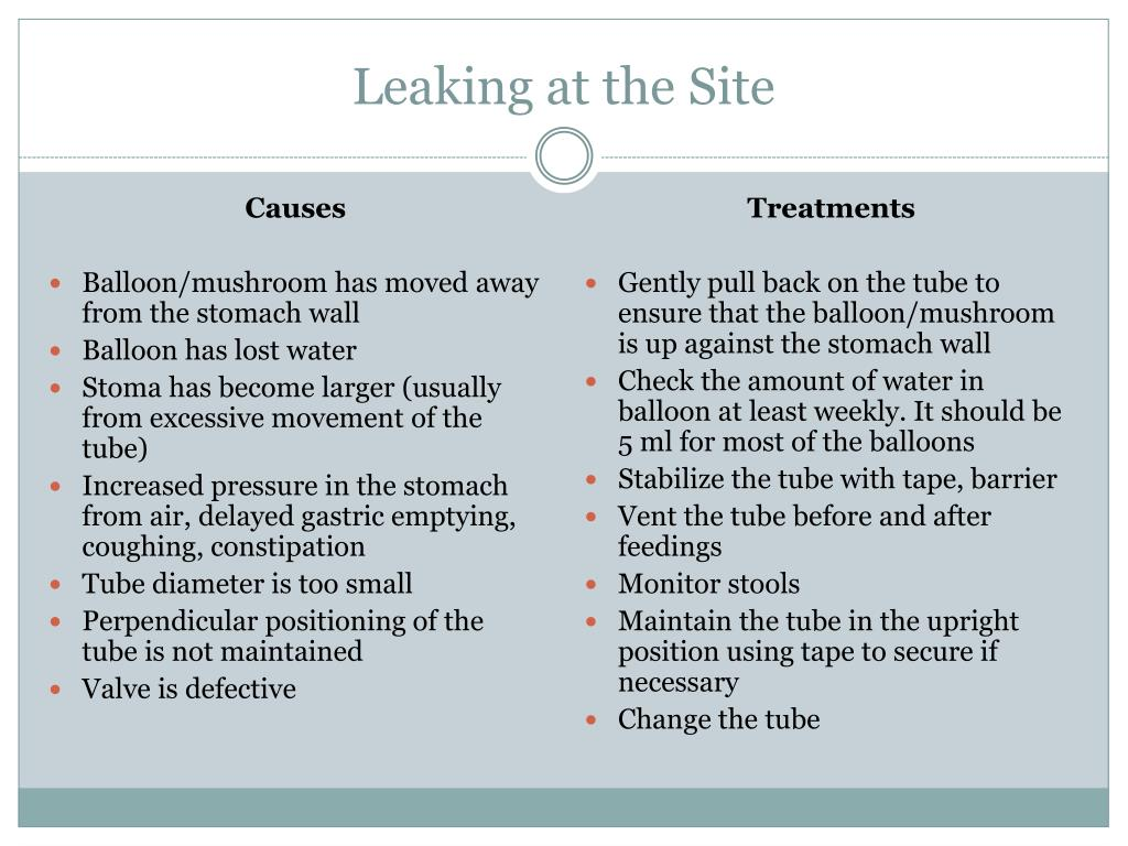 Leaking at the Site