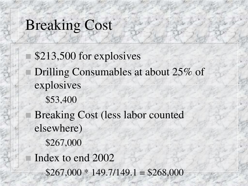 Breaking Cost