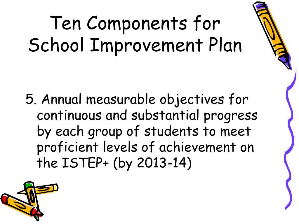 Ten Components for School Improvement Plan