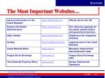 the most important websites