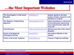 the most important websites51