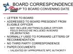 board correspondence up to board convening date