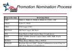 promotion nomination process44