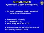 submarines19