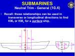 submarines21