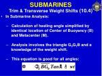 submarines28