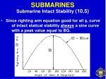 submarines33