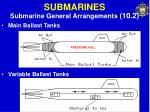 submarines5