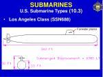 submarines9