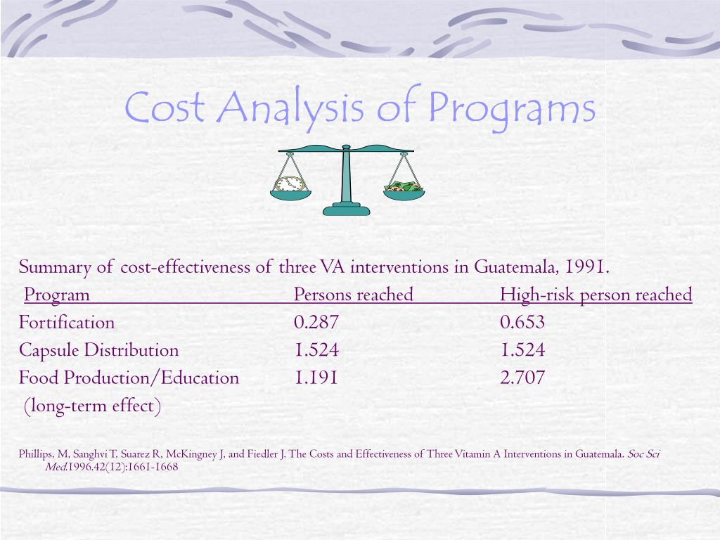 Cost Analysis of Programs
