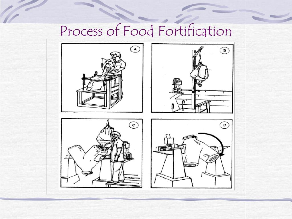 Process of Food Fortification