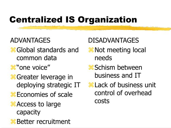 centralised organisation essay Decentralized organisation examples and comparisons this article is derived from ori brafman and rod a beckstrom's book the starfish and the spiderwe explore decentralized organization examples and comparisons to centralized organisations and fusion organizations that are a combination of the two.