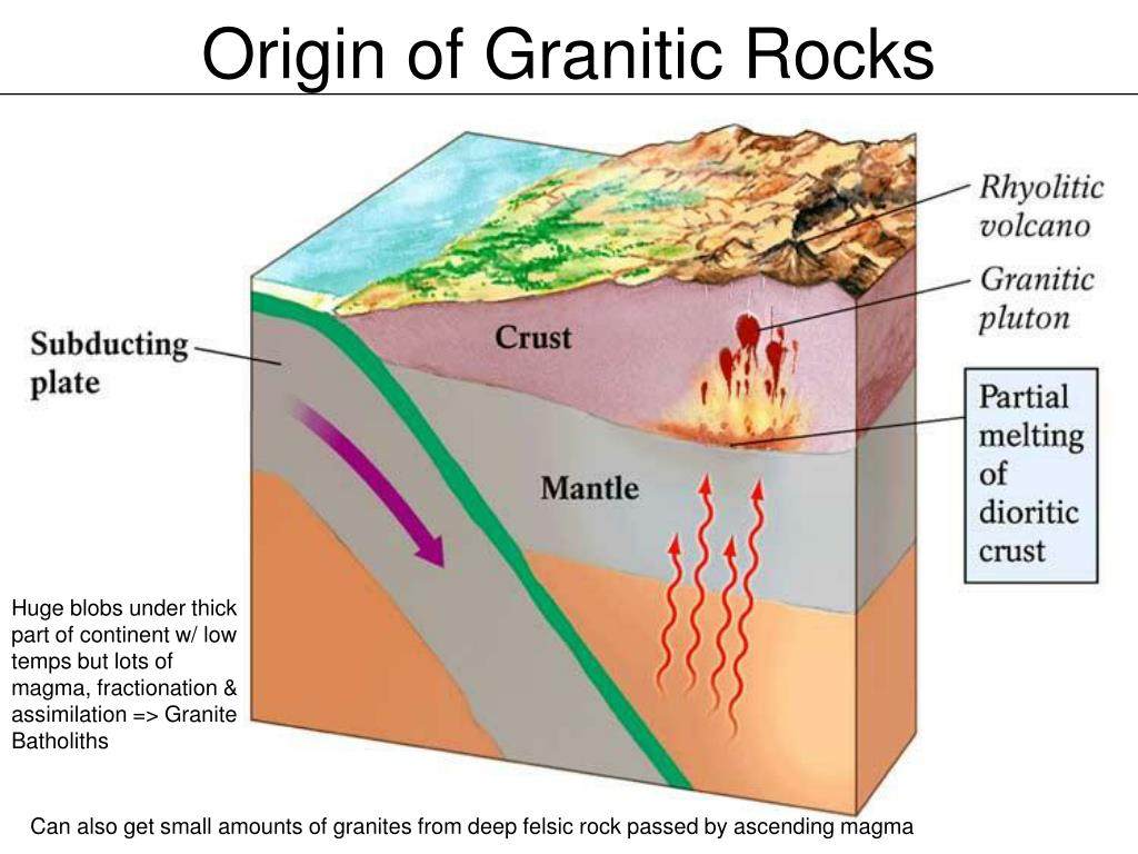 Ppt Igneous Rocks Lecture 3 Powerpoint Presentation