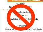 problem no vitamin c intake