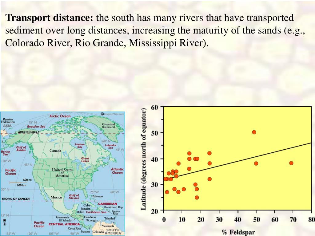 Transport distance: