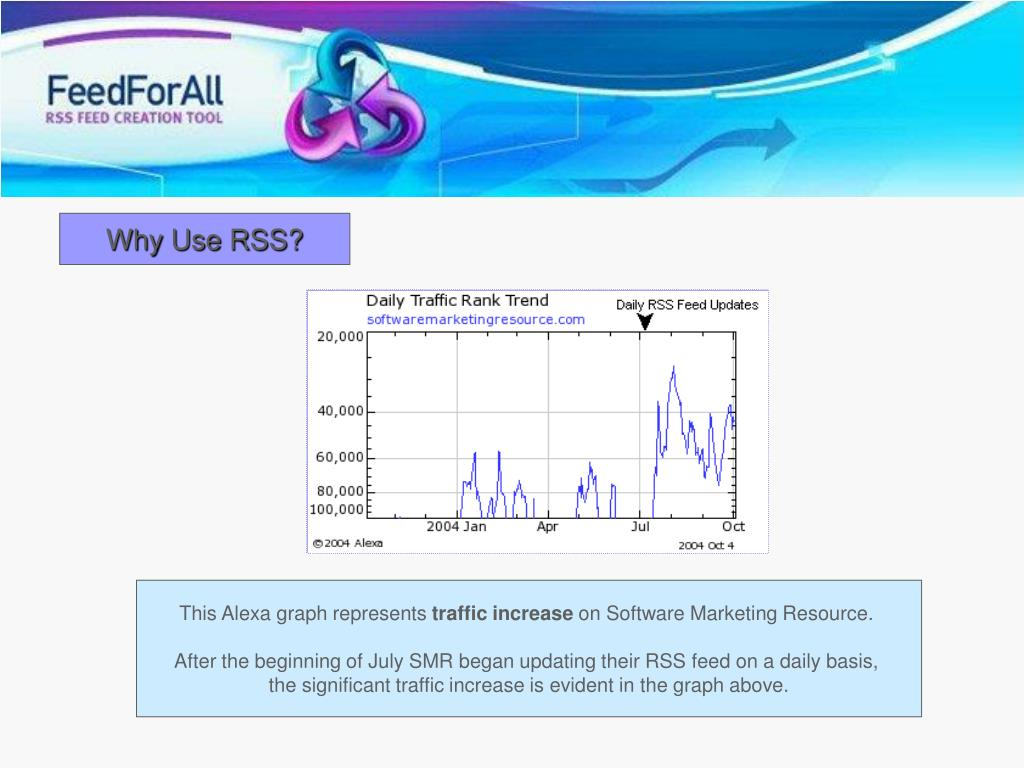 Why Use RSS?