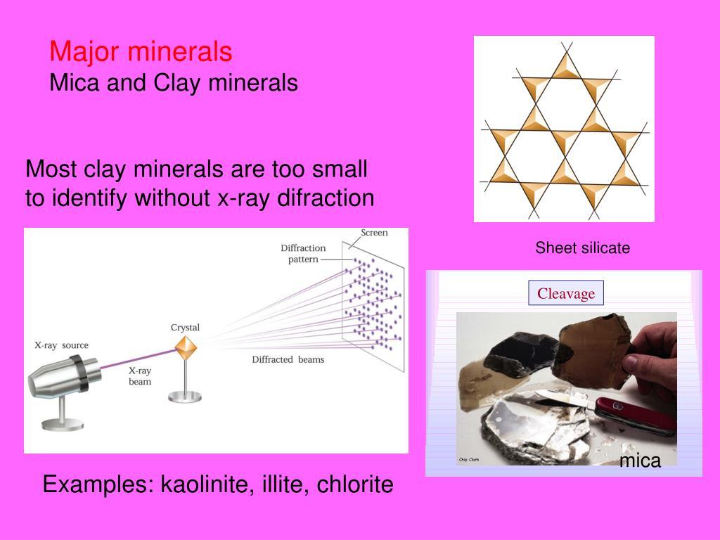 Sheet silicate
