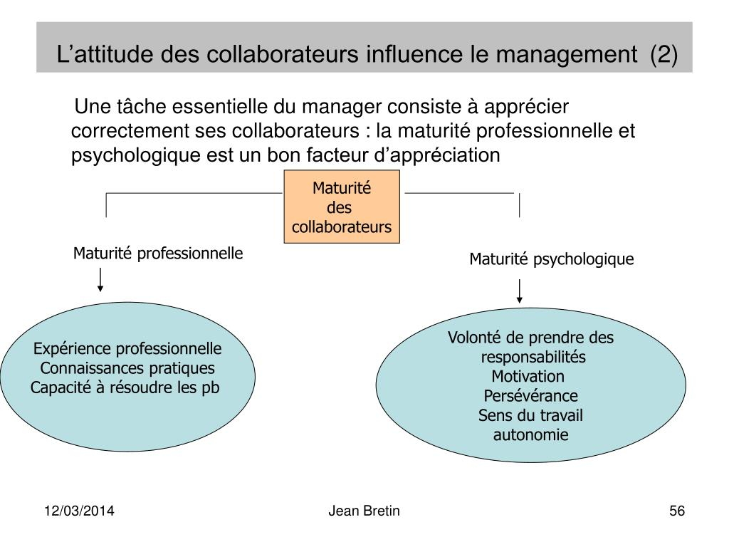 L'attitude des collaborateurs influence le management