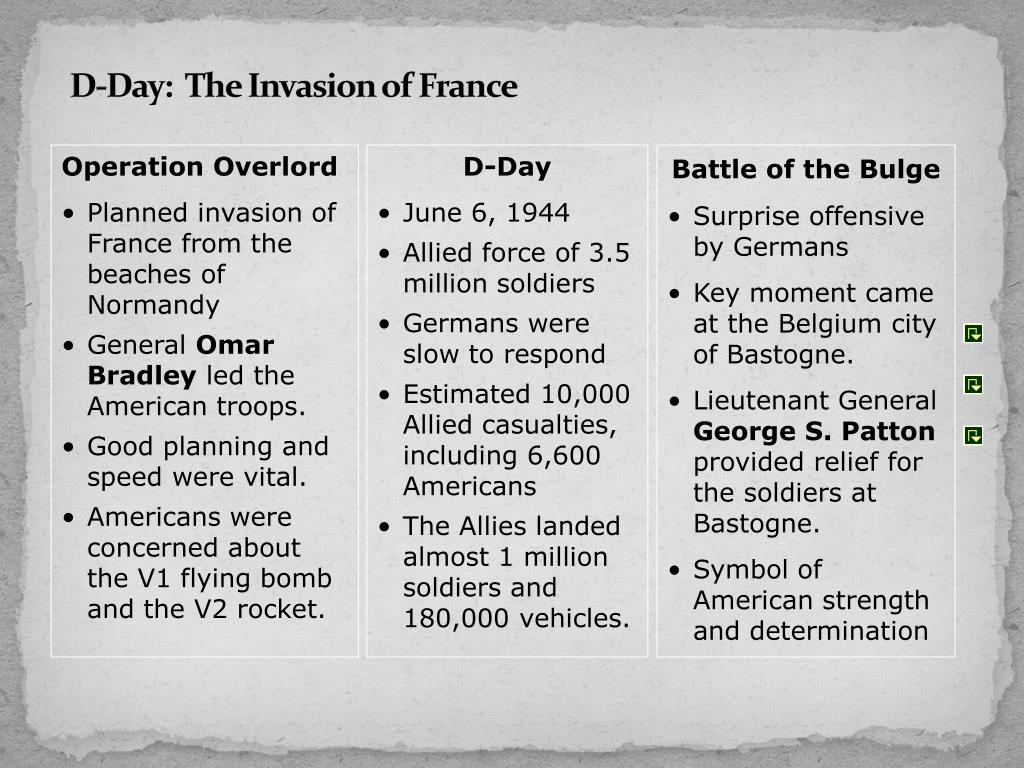 D-Day:  The Invasion of France