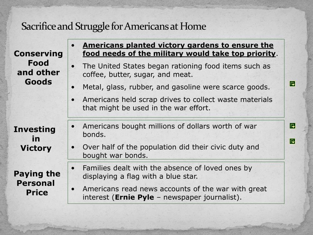 Sacrifice and Struggle for Americans at Home