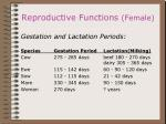 reproductive functions female39