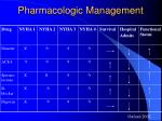 pharmacologic management