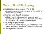 modern bread technology