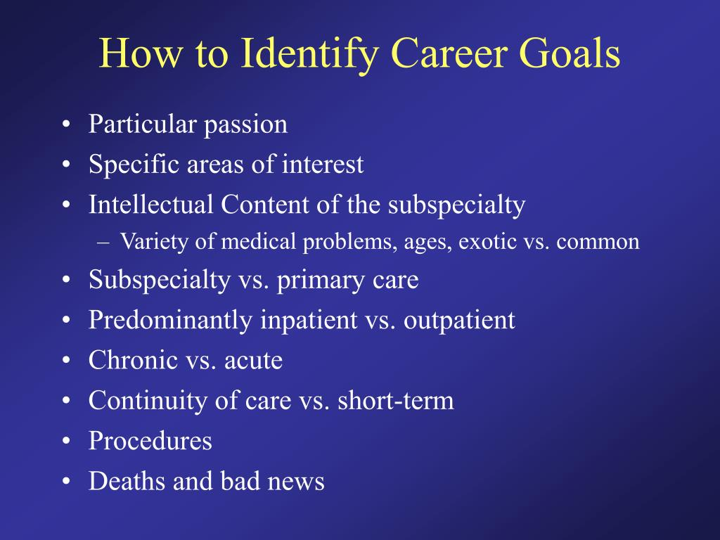 How to Identify Career Goals