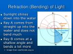 refraction bending of light