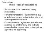 three types of transactions