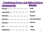 combining forms abbreviations lact