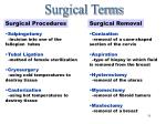 surgical terms
