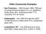 other community examples