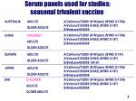 serum panels used for studies seasonal trivalent vaccine