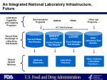 an integrated national laboratory infrastructure future