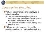 careers in vet prev med