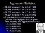 aggression statistics