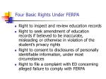 four basic rights under ferpa