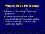 where does ph begin