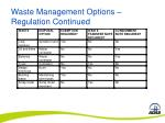 waste management options regulation continued