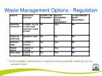 waste management options regulation