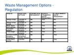 waste management options regulation21