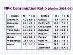 npk consumption ratio during 2003 04