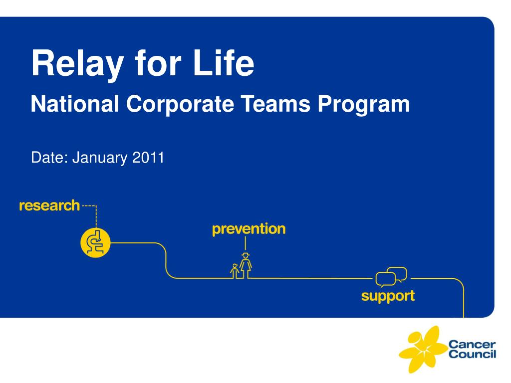 relay for life national corporate teams program l.