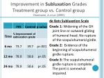 improvement in subluxation grades treatment group vs control group chantraine a et al 1999
