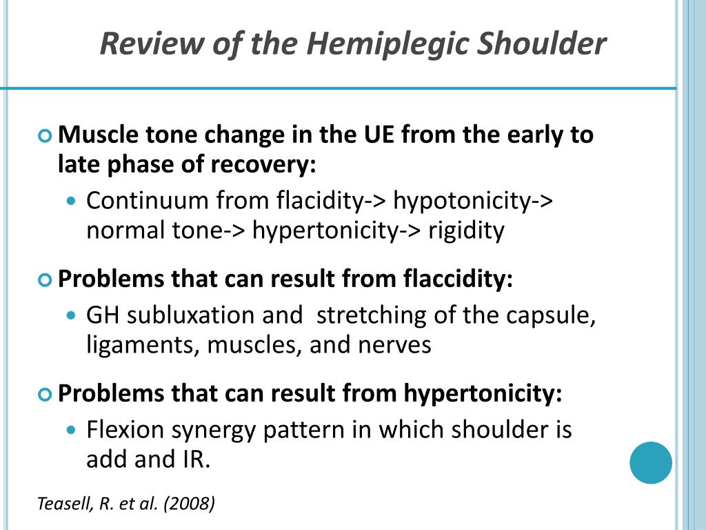 PPT - FES FOR THE PAINFUL HEMIPLEGIC SHOULDER PowerPoint