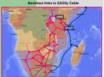 backhaul links to eassy cable